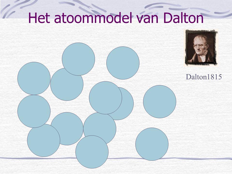 Het atoommodel van Dalton