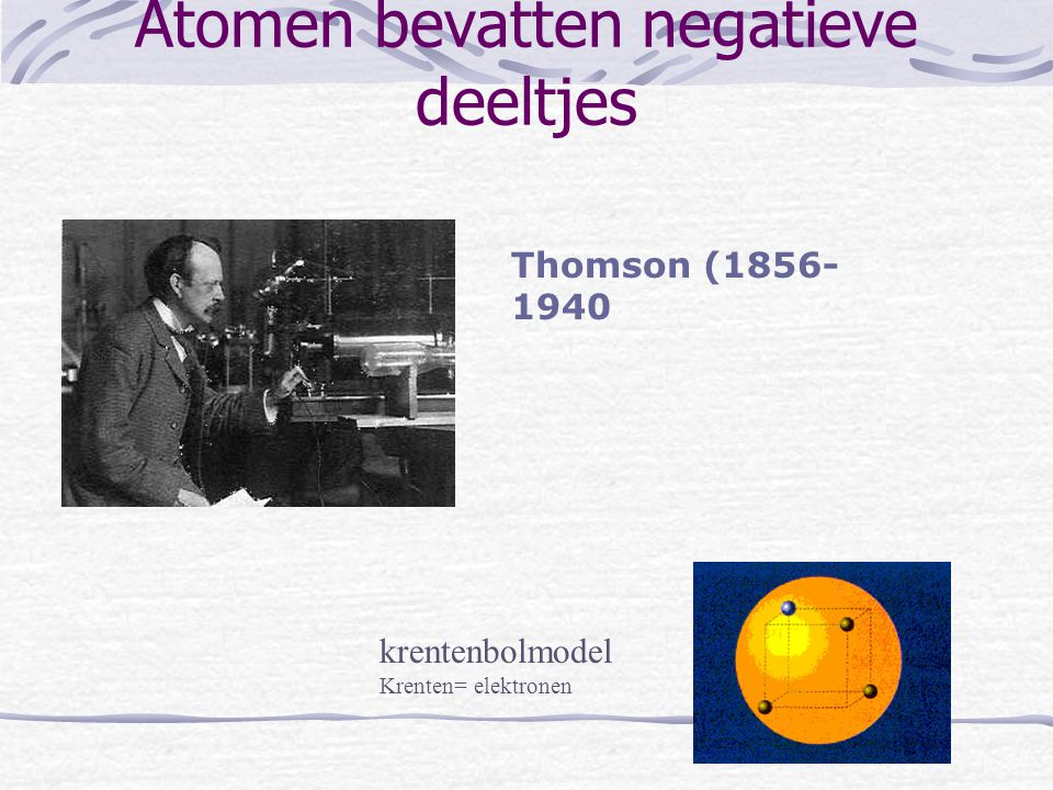 Atomen bevatten negatieve deeltjes