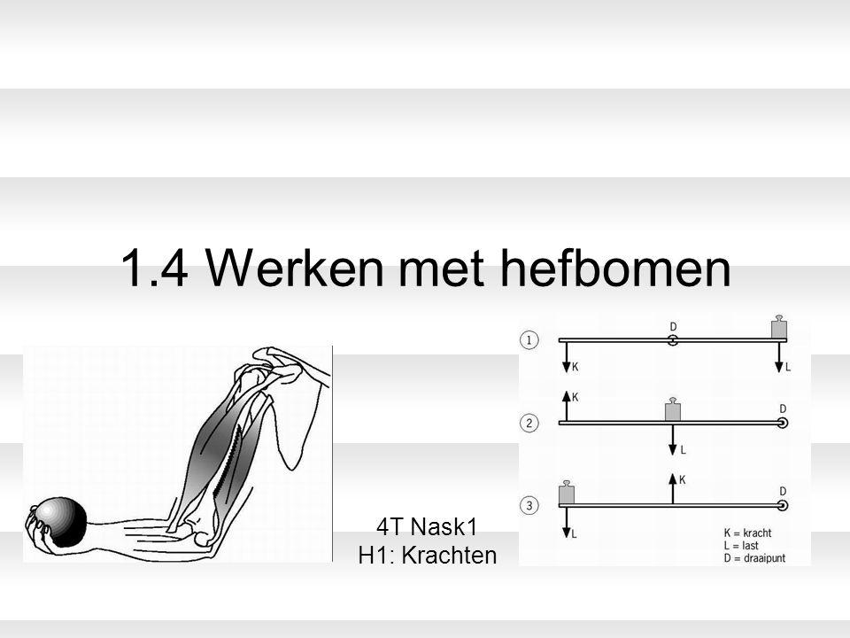 1.4 Werken met hefbomen 4T Nask1 H1: Krachten