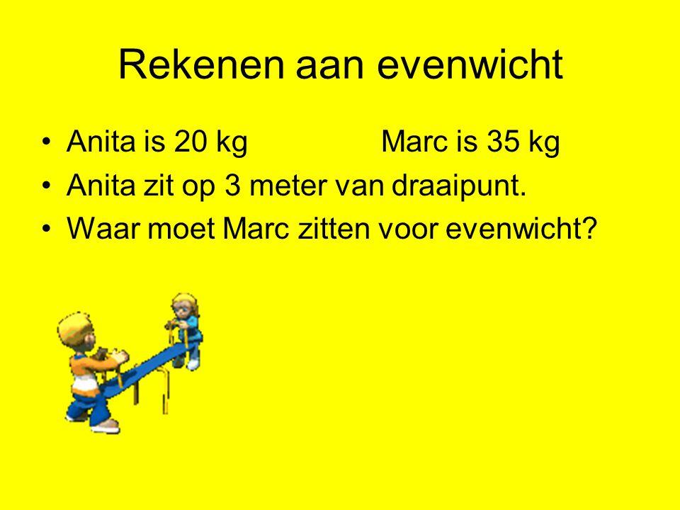 Rekenen aan evenwicht Anita is 20 kg Marc is 35 kg
