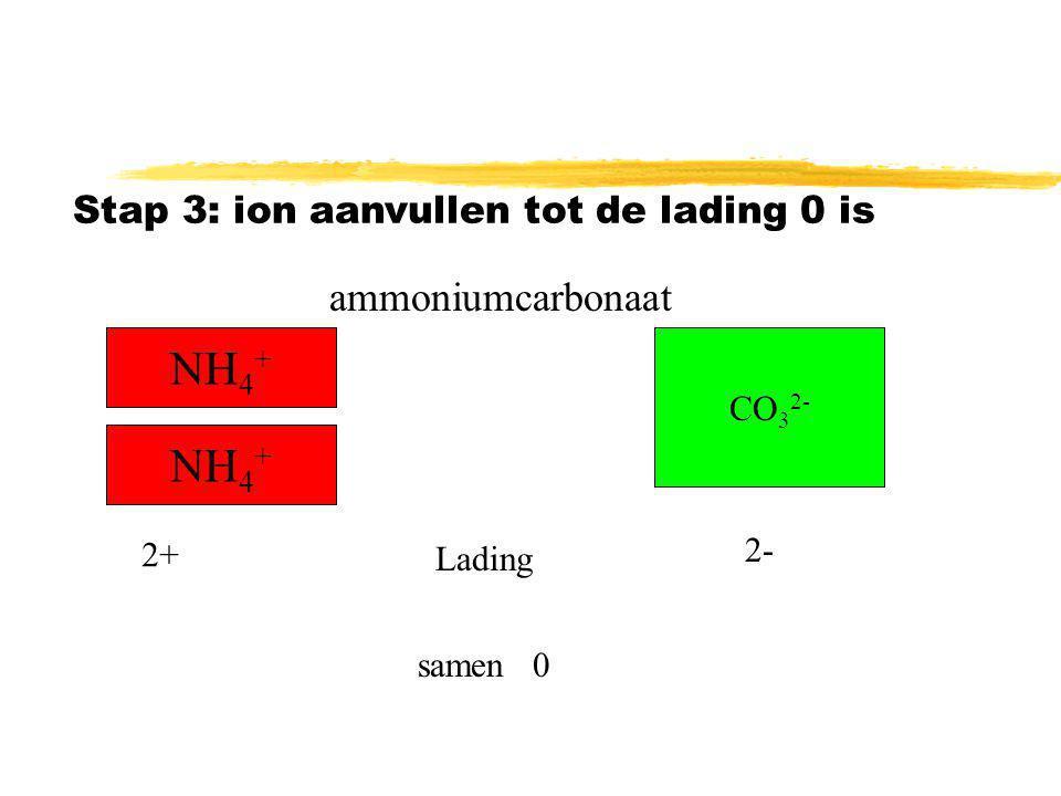 NH4+ NH4+ ammoniumcarbonaat Stap 3: ion aanvullen tot de lading 0 is