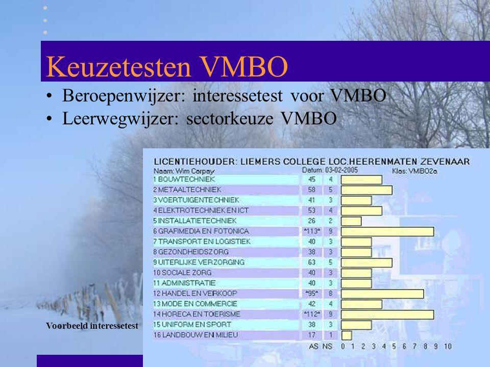 Keuzetesten VMBO Beroepenwijzer: interessetest voor VMBO