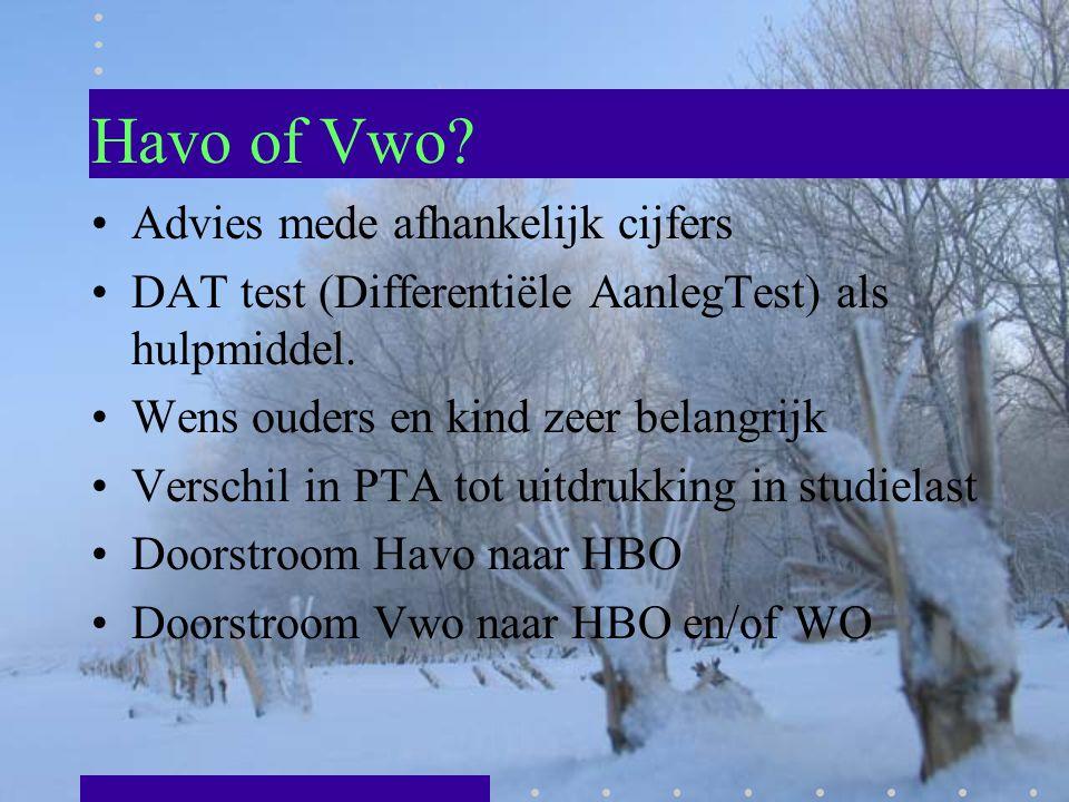 Havo of Vwo Advies mede afhankelijk cijfers