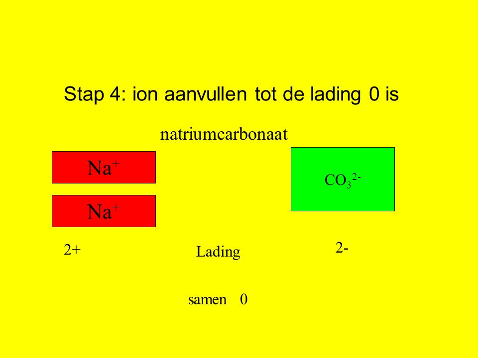 Stap 4: ion aanvullen tot de lading 0 is
