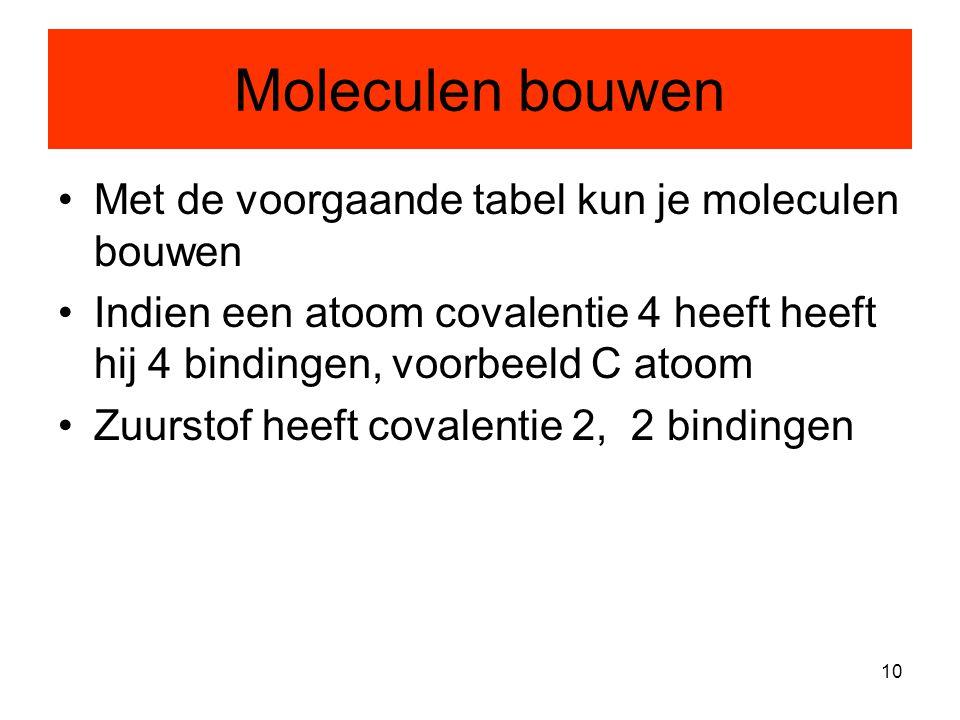 Moleculen bouwen Met de voorgaande tabel kun je moleculen bouwen
