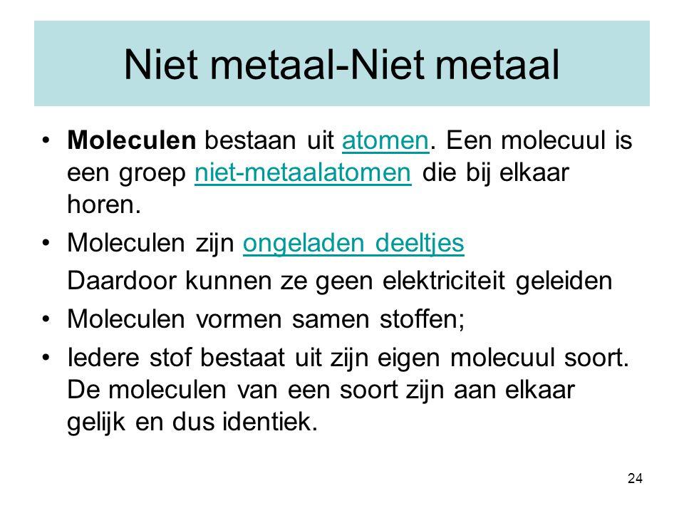 Niet metaal-Niet metaal