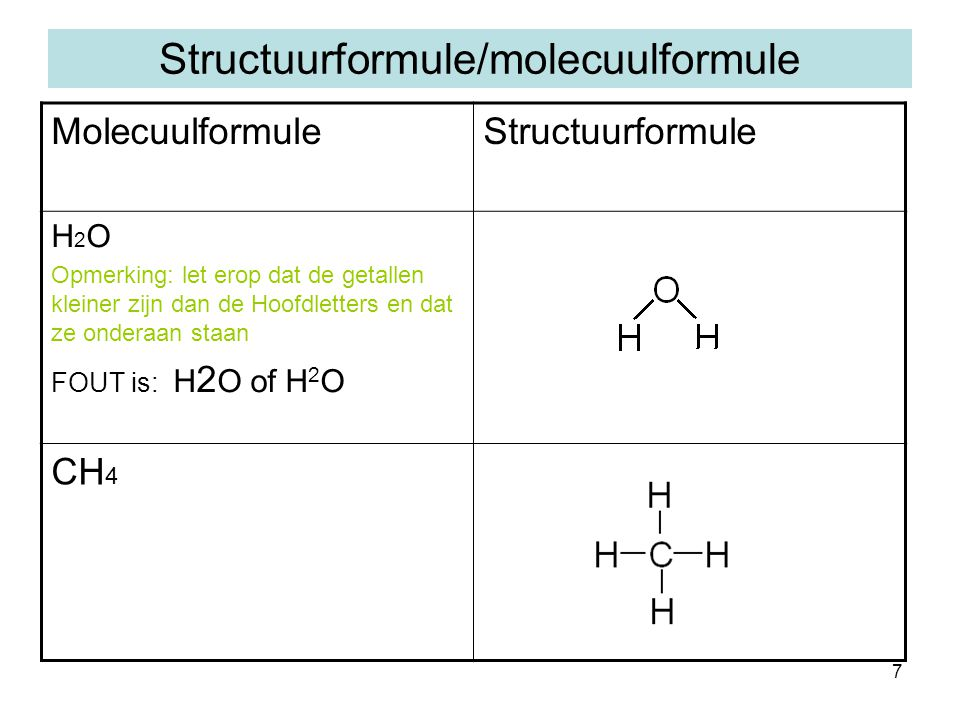Structuurformule/molecuulformule