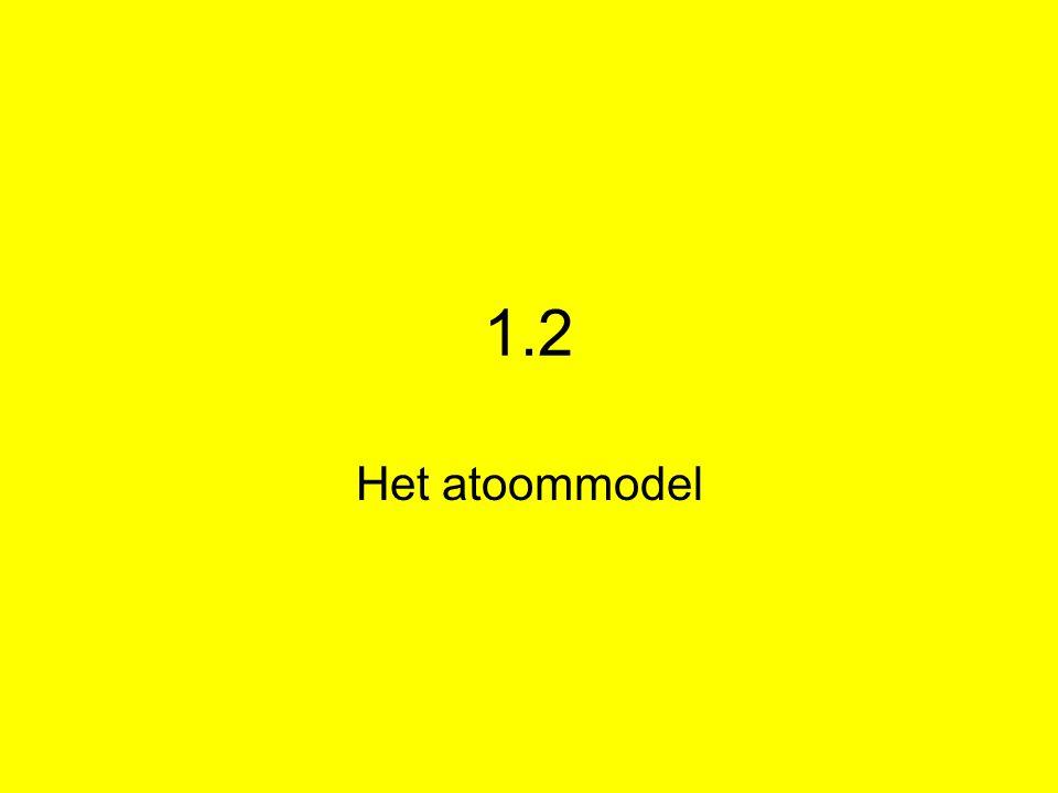 1.2 Het atoommodel
