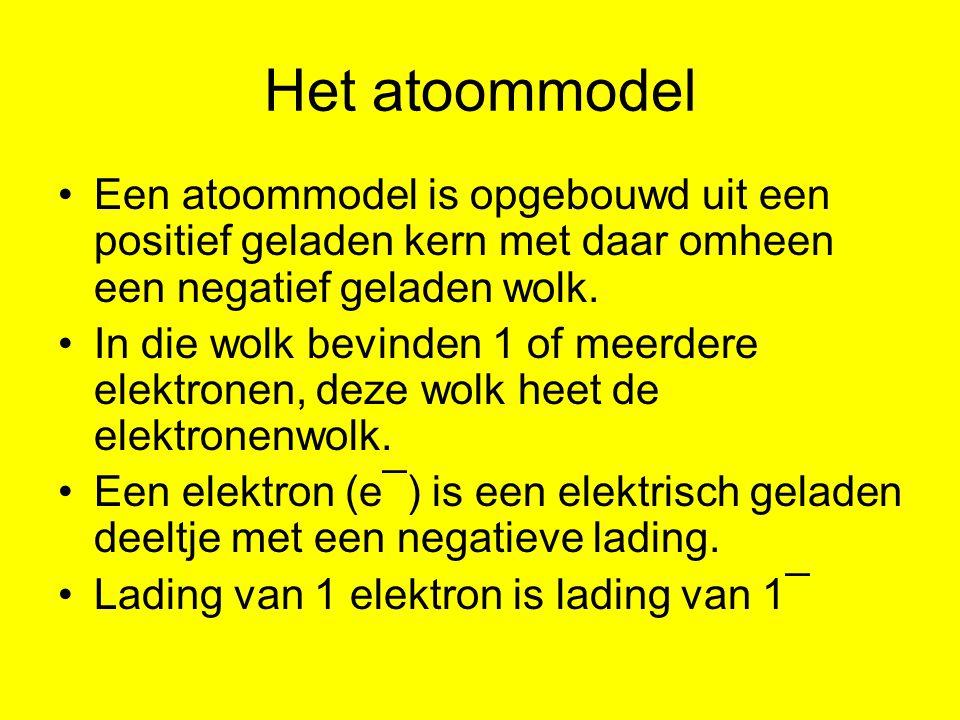 Het atoommodel Een atoommodel is opgebouwd uit een positief geladen kern met daar omheen een negatief geladen wolk.