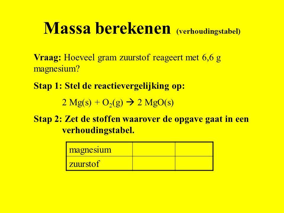 Massa berekenen (verhoudingstabel)