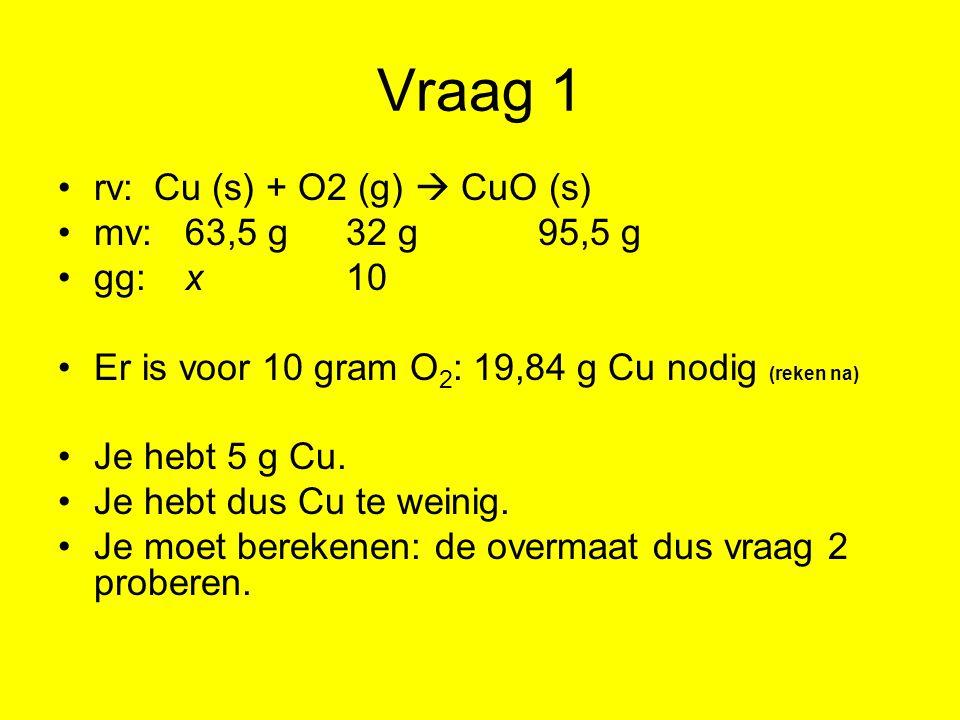 Vraag 1 rv: Cu (s) + O2 (g)  CuO (s) mv: 63,5 g 32 g 95,5 g gg: x 10