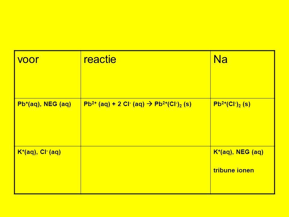 voor reactie Na Pb+(aq), NEG (aq)