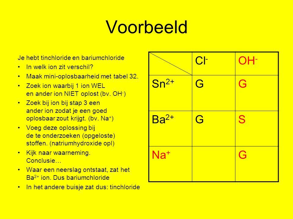 Voorbeeld Cl- OH- Sn2+ G Ba2+ S Na+