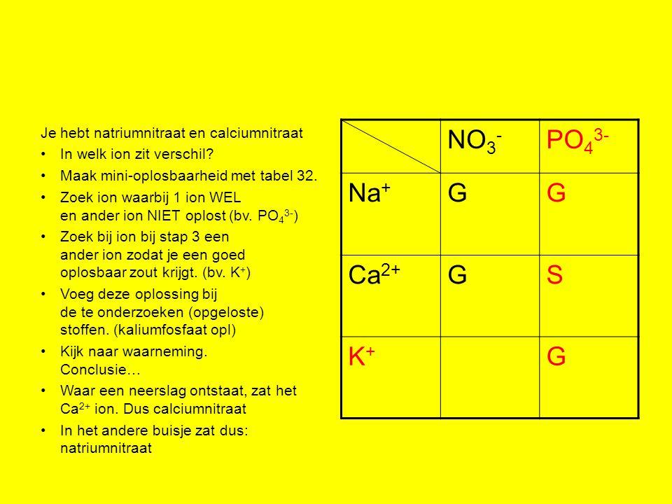 NO3- PO43- Na+ G Ca2+ S K+ Je hebt natriumnitraat en calciumnitraat