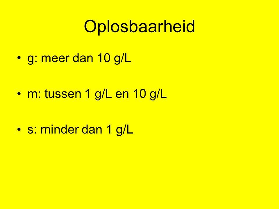 Oplosbaarheid g: meer dan 10 g/L m: tussen 1 g/L en 10 g/L