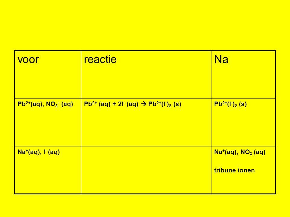 voor reactie Na Pb2+(aq), NO3- (aq)
