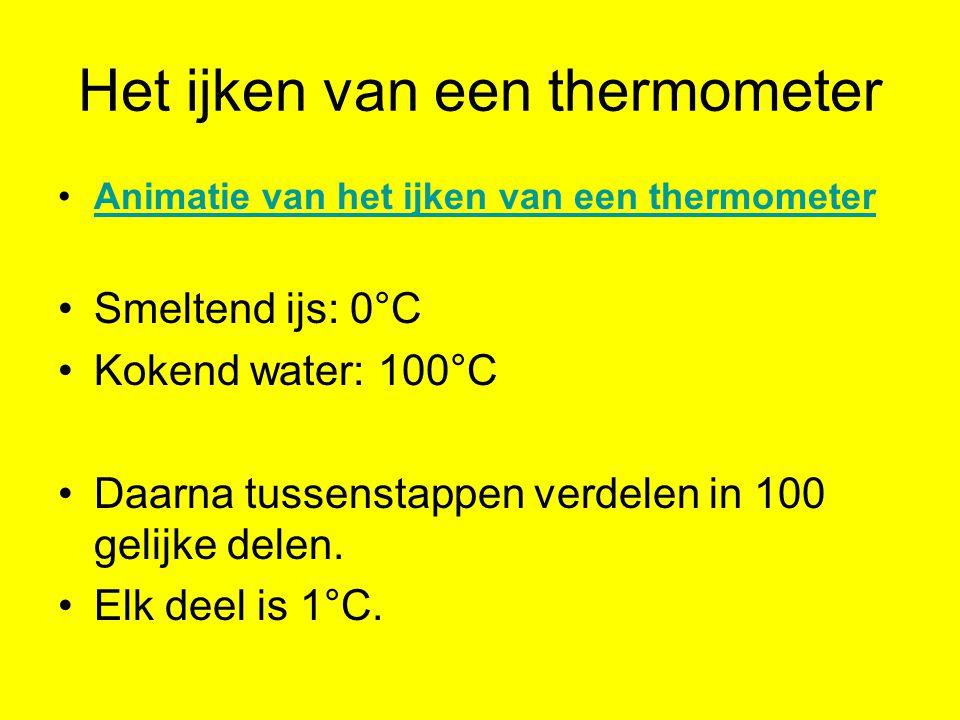Het ijken van een thermometer