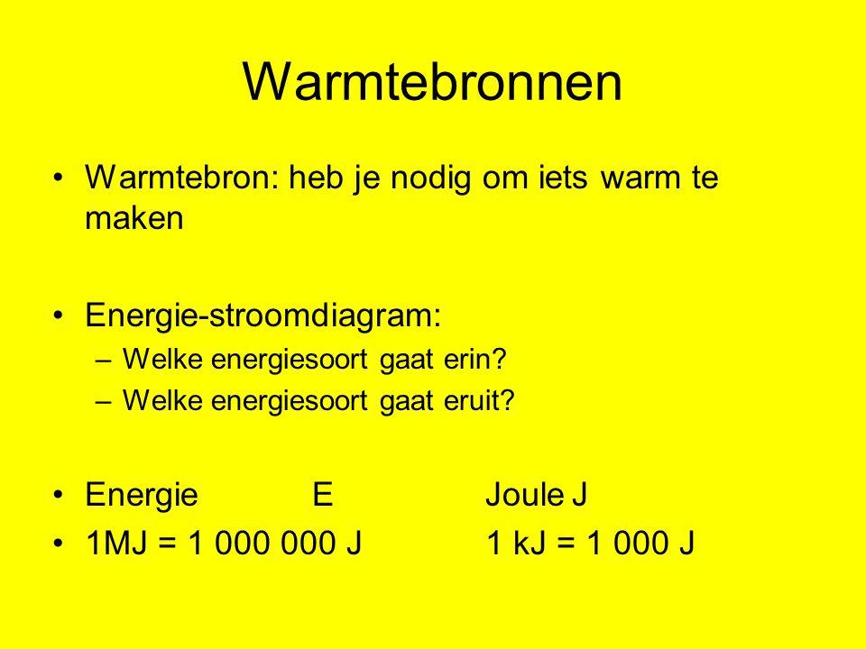 Warmtebronnen Warmtebron: heb je nodig om iets warm te maken