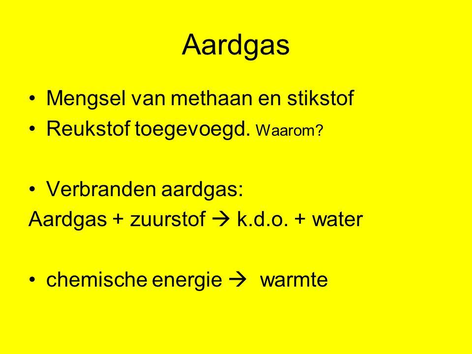 Aardgas Mengsel van methaan en stikstof Reukstof toegevoegd. Waarom