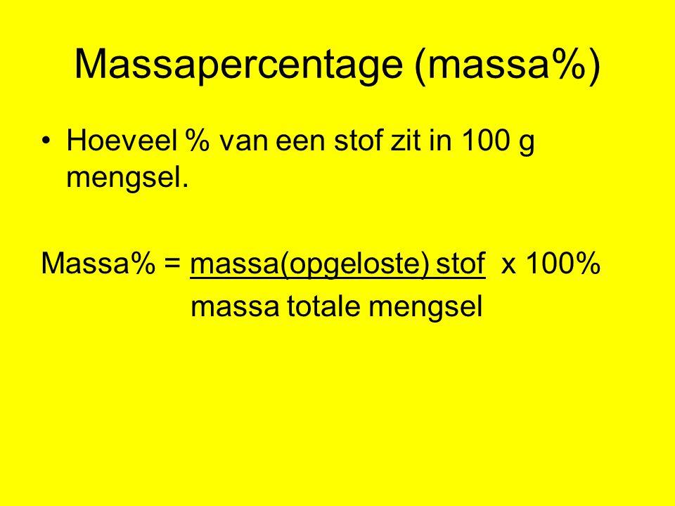 Massapercentage (massa%)
