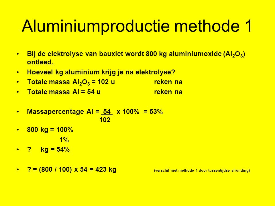 Aluminiumproductie methode 1