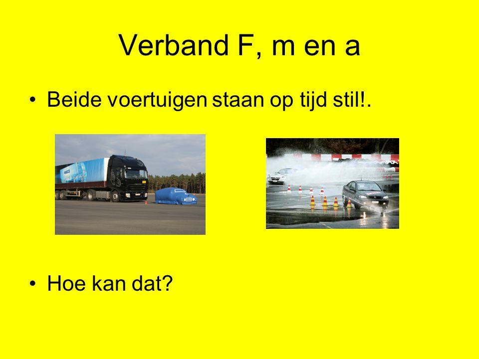 Verband F, m en a Beide voertuigen staan op tijd stil!. Hoe kan dat