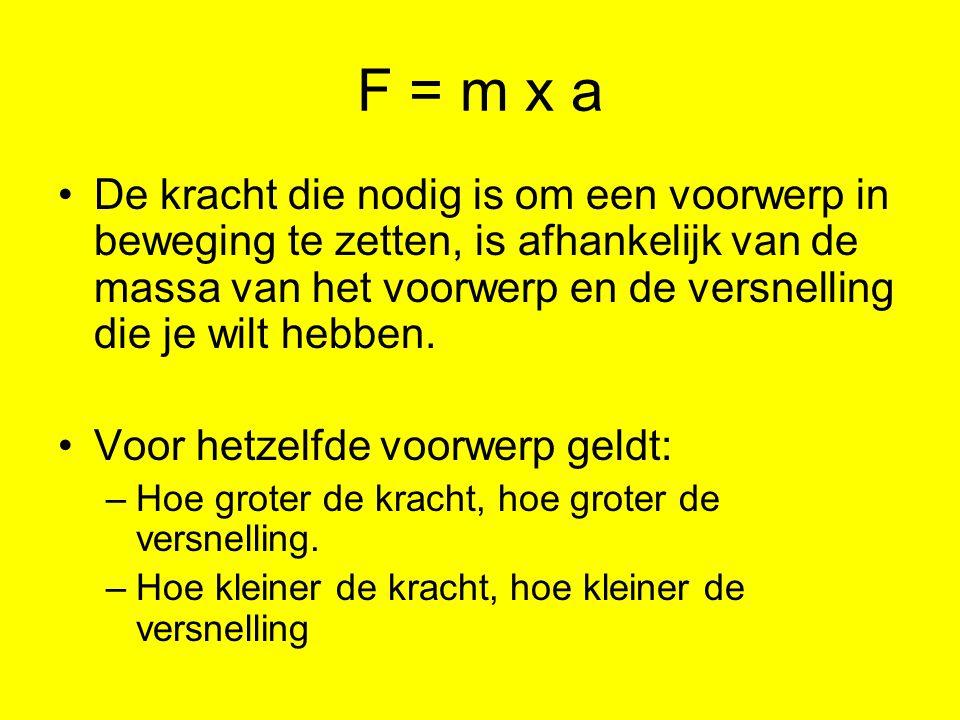 F = m x a