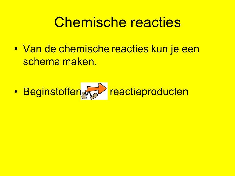 Chemische reacties Van de chemische reacties kun je een schema maken.