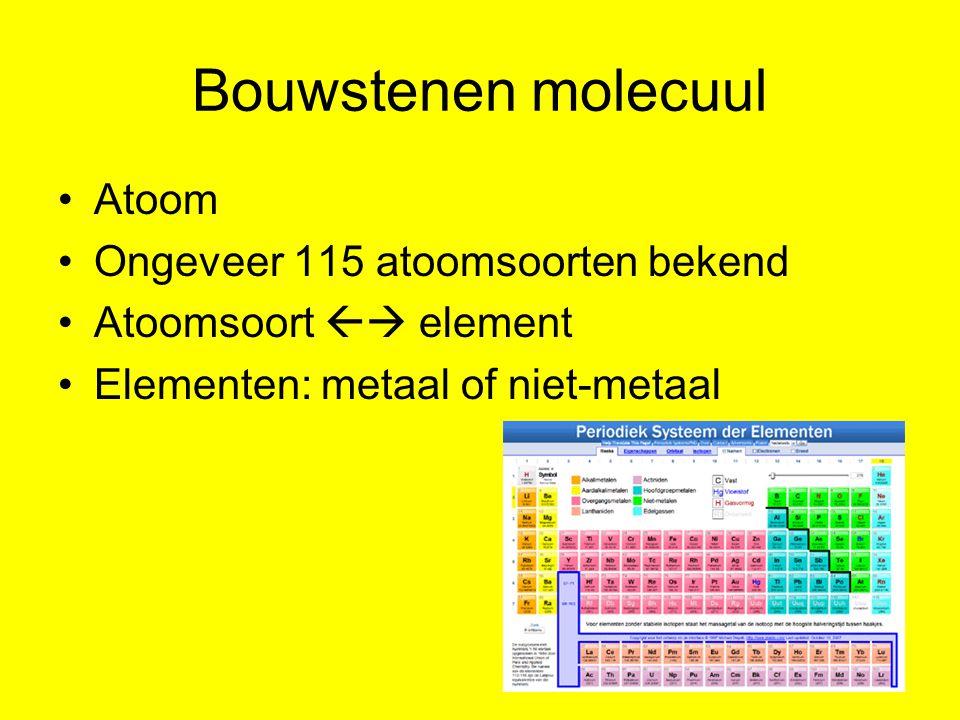 Bouwstenen molecuul Atoom Ongeveer 115 atoomsoorten bekend