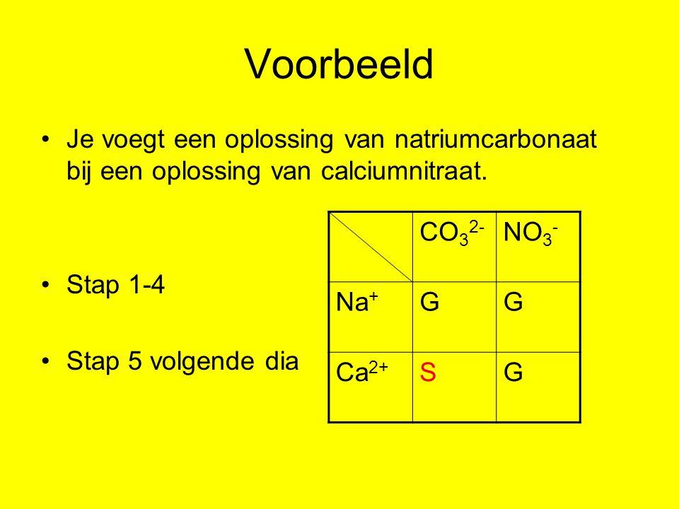 Voorbeeld Je voegt een oplossing van natriumcarbonaat bij een oplossing van calciumnitraat. Stap 1-4.