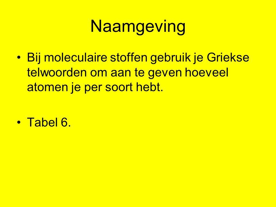 Naamgeving Bij moleculaire stoffen gebruik je Griekse telwoorden om aan te geven hoeveel atomen je per soort hebt.