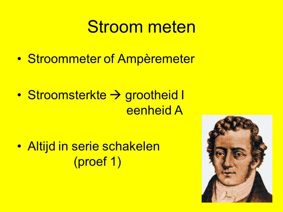 Stroom meten Stroommeter of Ampèremeter