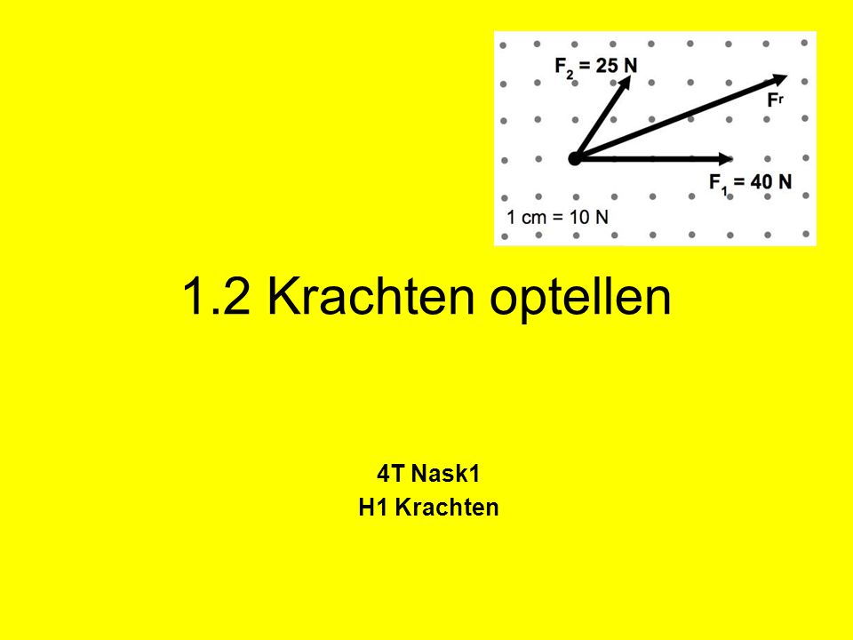 1.2 Krachten optellen 4T Nask1 H1 Krachten
