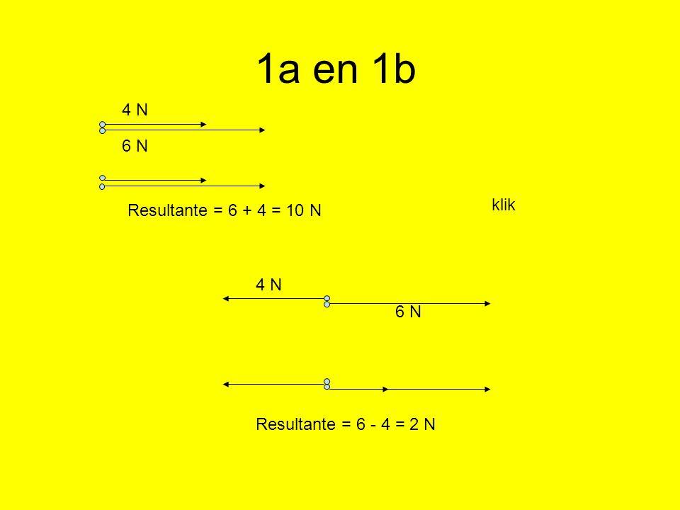 1a en 1b 4 N 6 N klik Resultante = 6 + 4 = 10 N 4 N 6 N
