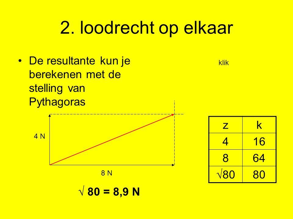 2. loodrecht op elkaar De resultante kun je berekenen met de stelling van Pythagoras. klik. z. k.
