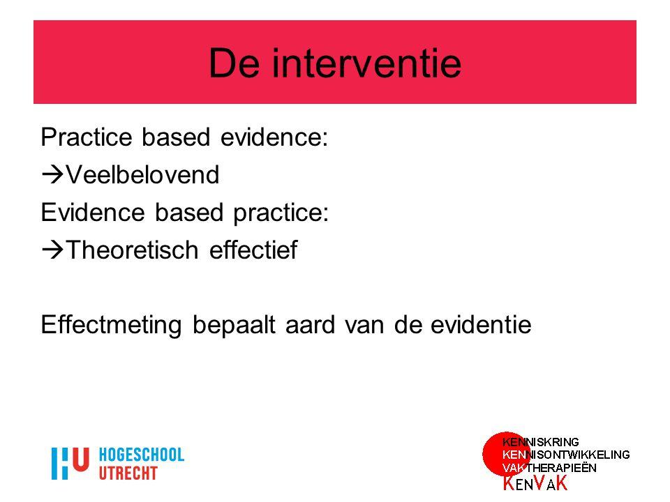 De interventie Practice based evidence: Veelbelovend
