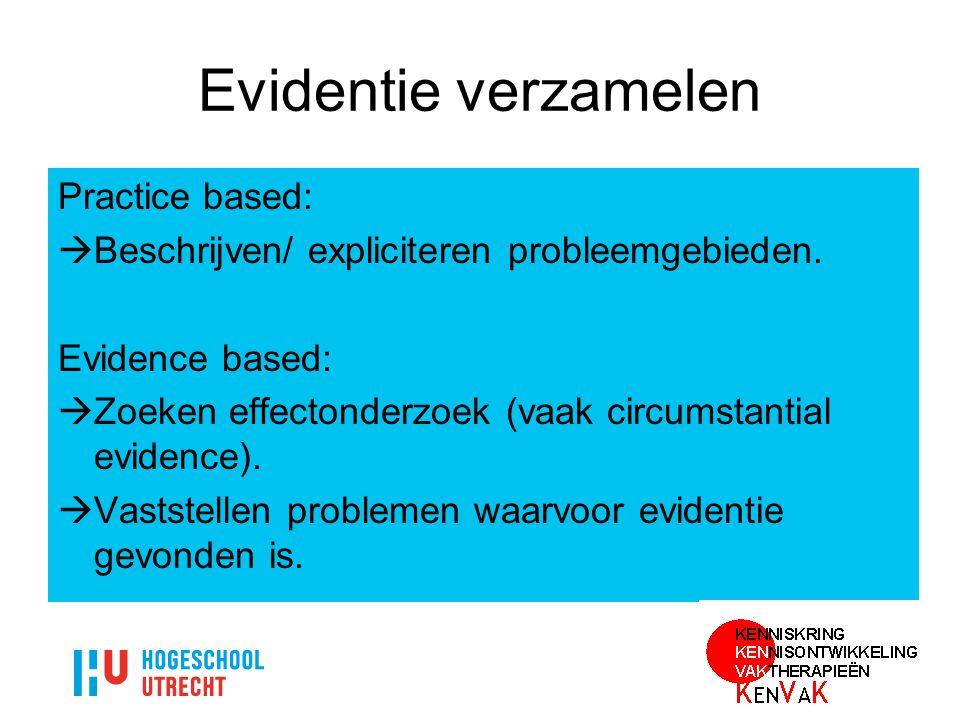 Evidentie verzamelen Practice based: