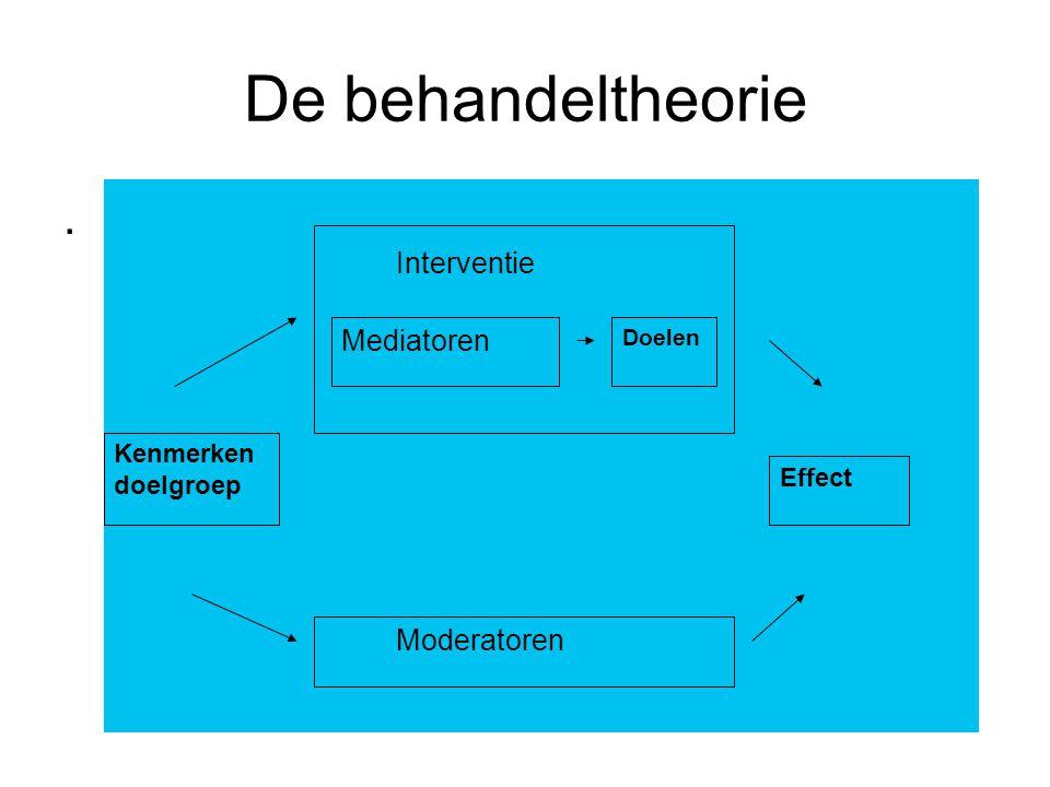 De behandeltheorie . Mediatoren Kenmerken doelgroep Effect Doelen