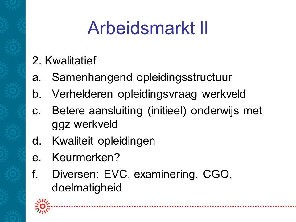 Arbeidsmarkt II 2. Kwalitatief Samenhangend opleidingsstructuur