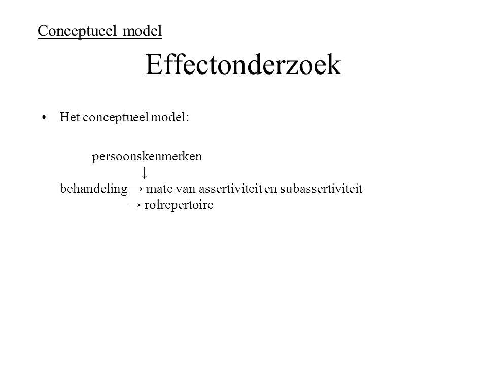 Effectonderzoek Conceptueel model Het conceptueel model: