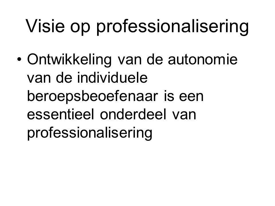 Visie op professionalisering