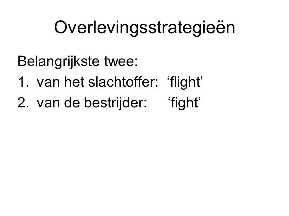 Overlevingsstrategieën
