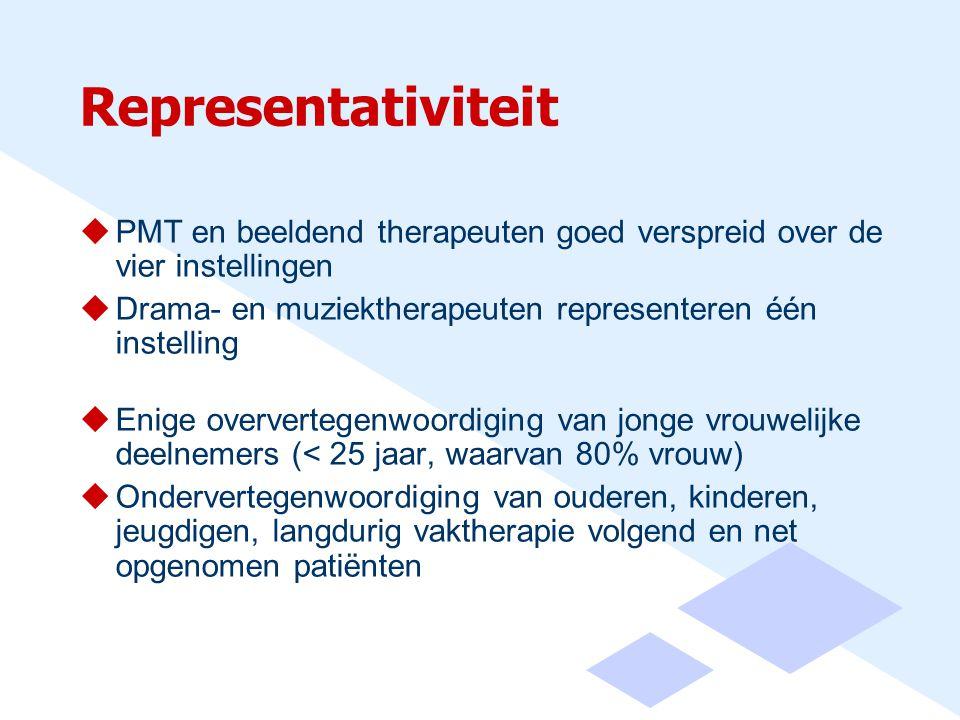 Representativiteit PMT en beeldend therapeuten goed verspreid over de vier instellingen. Drama- en muziektherapeuten representeren één instelling.