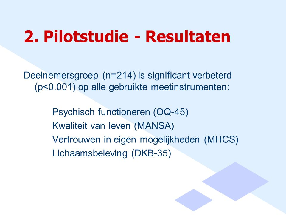 2. Pilotstudie - Resultaten