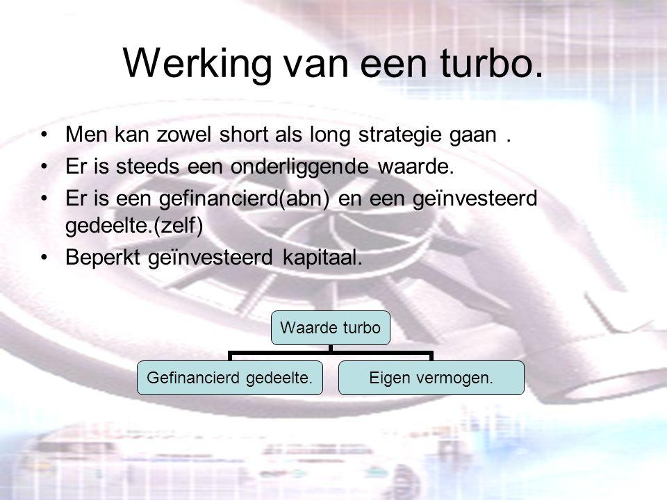 Werking van een turbo. Men kan zowel short als long strategie gaan .