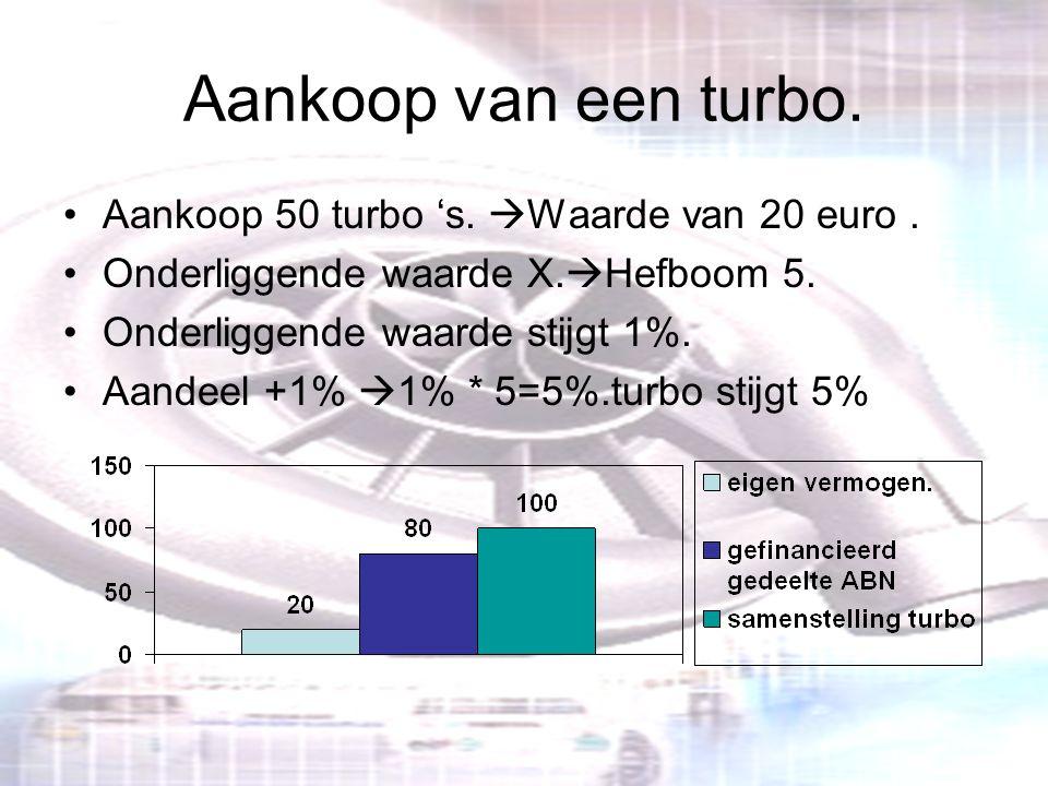Aankoop van een turbo. Aankoop 50 turbo 's. Waarde van 20 euro .