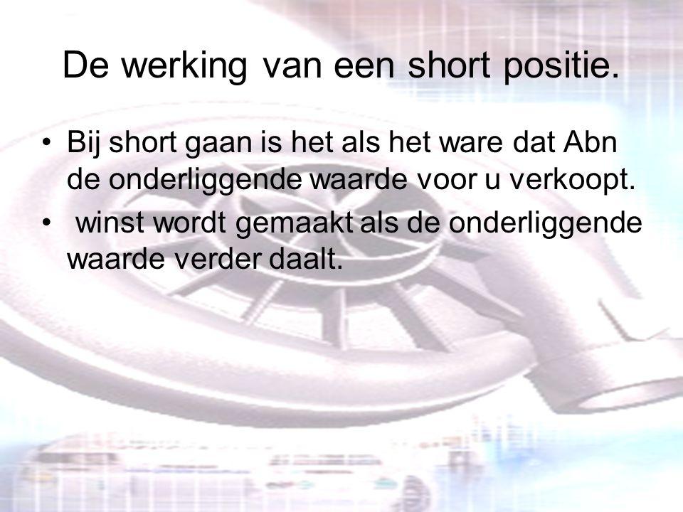 De werking van een short positie.