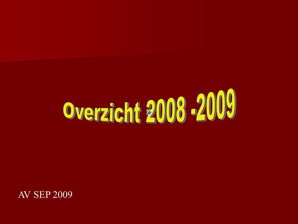 Overzicht 2008 -2009 AV SEP 2009