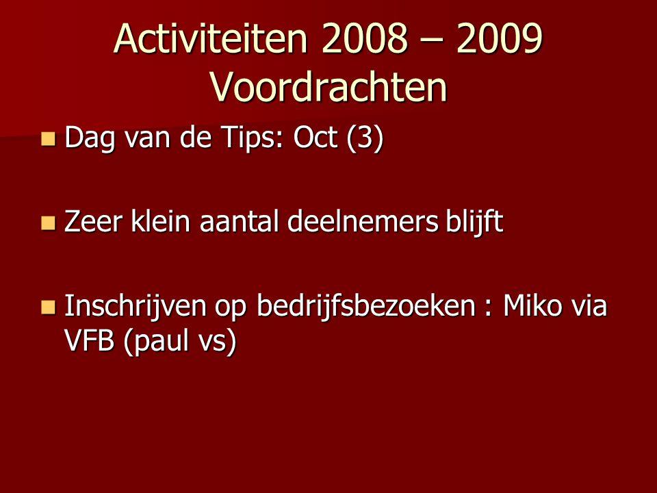 Activiteiten 2008 – 2009 Voordrachten