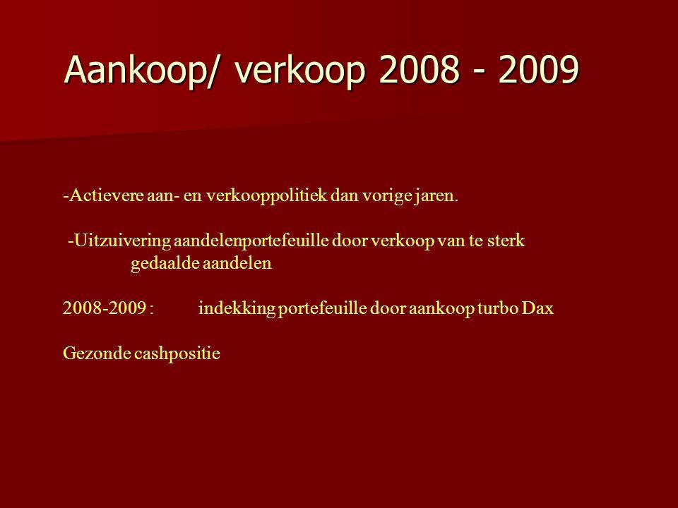 Aankoop/ verkoop 2008 - 2009 -Actievere aan- en verkooppolitiek dan vorige jaren.